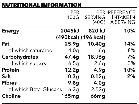 granola-nutritional-info