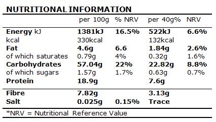 Porridge Nutritional Info